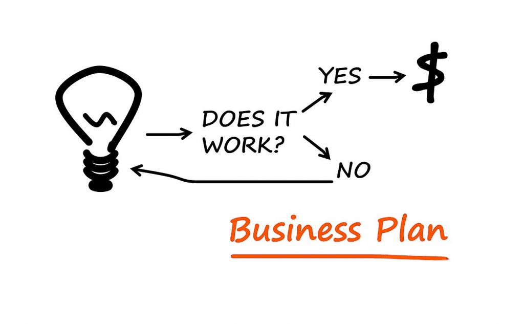 Business Plan beCEO!: Piontke Managemententwickler